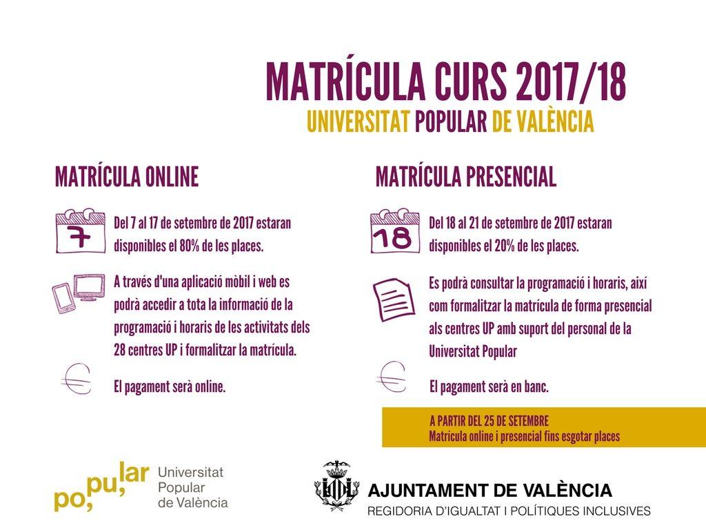 Actualidad - universitat popular